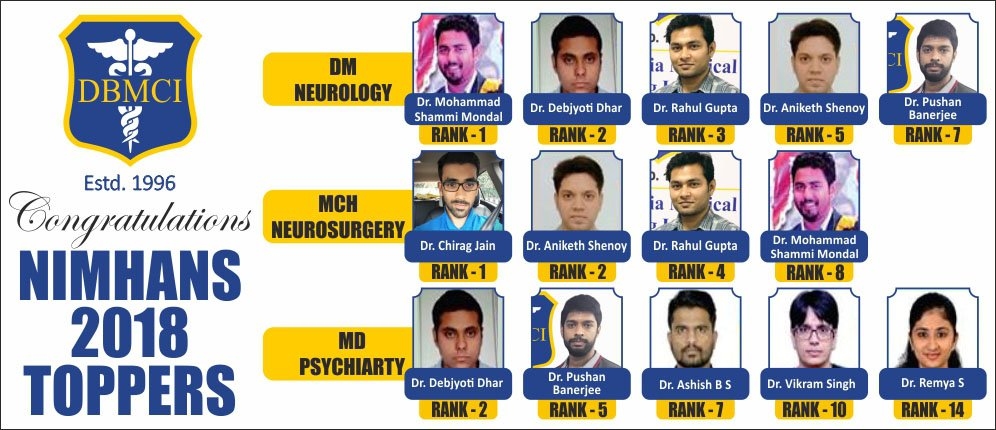 PG Medical Coaching Institute