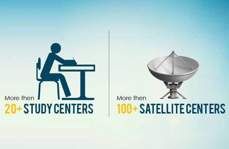 DBMCI Study Centers and Satellite Centers